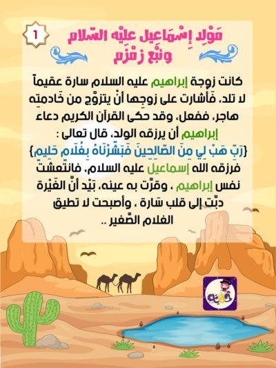 مولد اسماعيل عليه السلام ونبع زمزم من قصص الأنبياء المصورة للاطفال