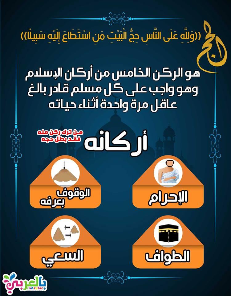 الحج تعريفه وأركانه وواجباته وسسنه الركن الخامس من أركان الإسلام مقالات بالعربي نتعلم
