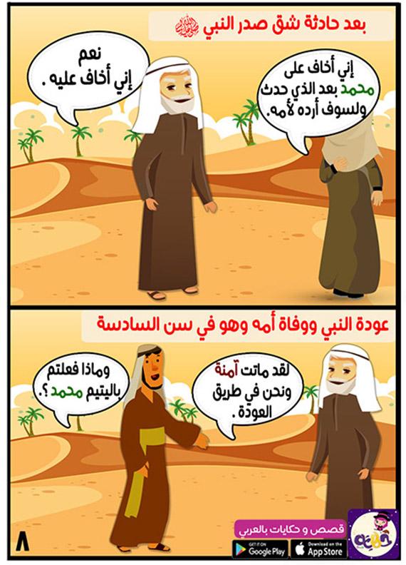 عودة النبي لأهله ووفاة أمه