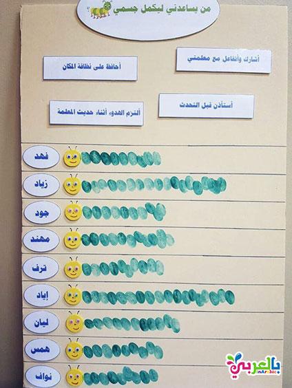 افكار لوحة تعزيز السلوك الايجابي للطلاب