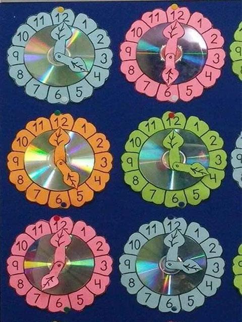 وسائل تعليمية رياضيات للصف الاول ابتدائي للاطفال