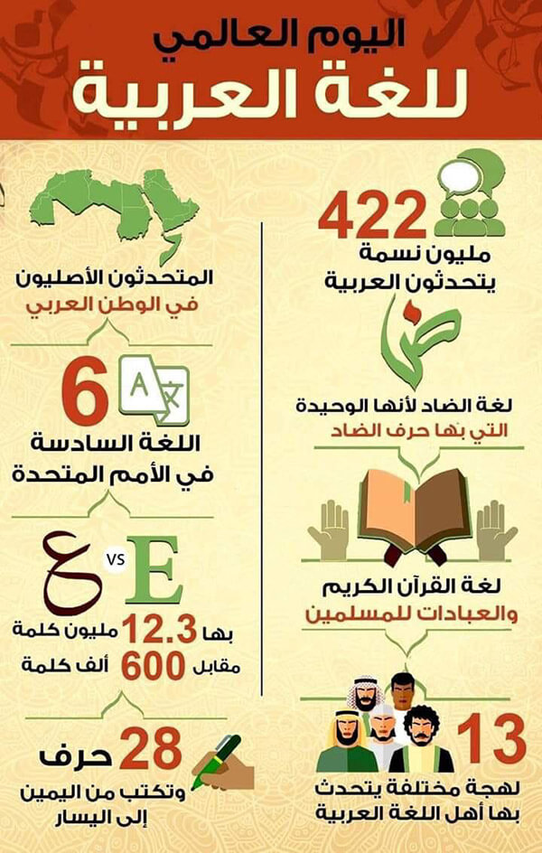 رسمه عن اللغه العربيه - اليوم العالمي للغة العربية