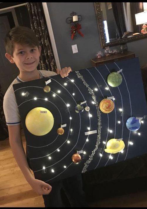 وسيلة تعليمة عن المجموعة الشمسية والكواكب