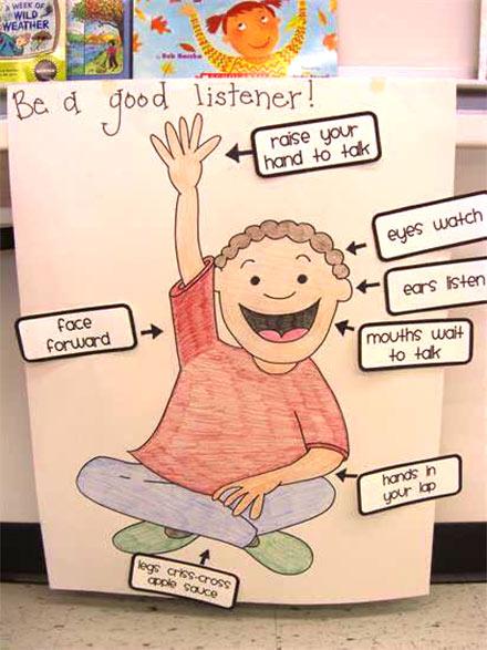 لوحة قواعد الاستماع الجيد للطفل-افكار لوحات مدرسية للغة الانجليزية للاطفال