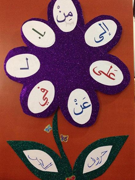 لوحات لغة عربية