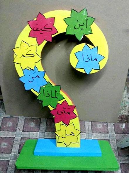 وسيلة تعليمية ادوات الاستفهام للاطفال - افكار وسائل تعليمية للأطفال لغة عربية