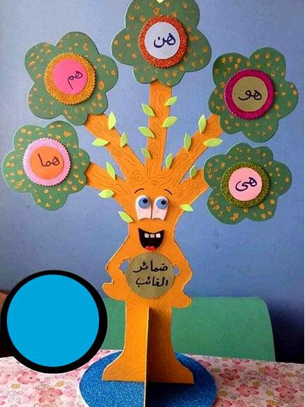 وسيلة تعليمية عن الضمائر - افكار وسائل تعليمية للأطفال لغة عربية