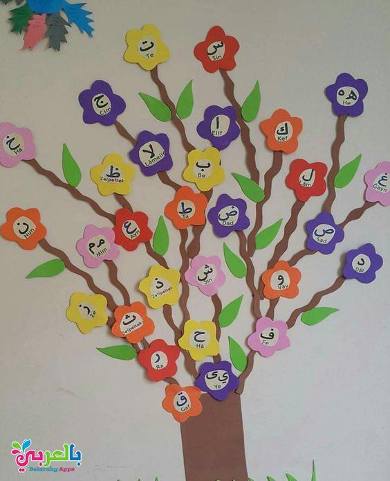 افكار لوحات مدرسية للغة العربية