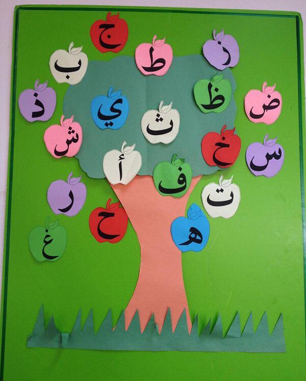 مجسمات للحروف الهجائية - لوحة فنية للحروف العربية