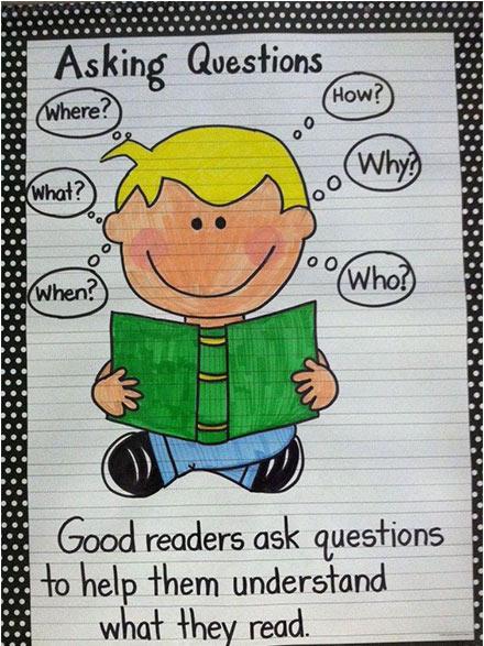 علامات الاستفهام بالانجليزية - افكار لوحات مدرسية للغة الانجليزية للاطفال