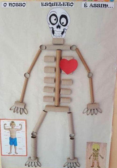 نشاط عن جسم الانسان لرياض الاطفال