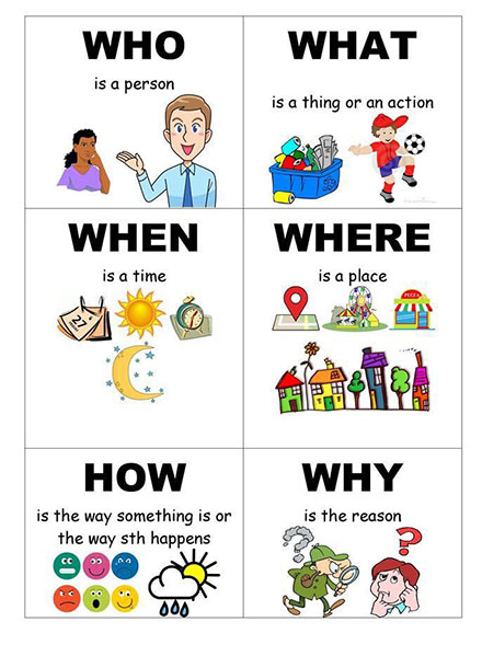 أدوات الاستفهام الانجليزية