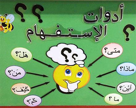 ادوات الاستفهام للاطفال - افكار وسائل تعليمية للأطفال لغة عربية