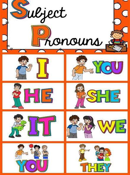 افكار لتعليم الاطفال الحروف الانجليزية