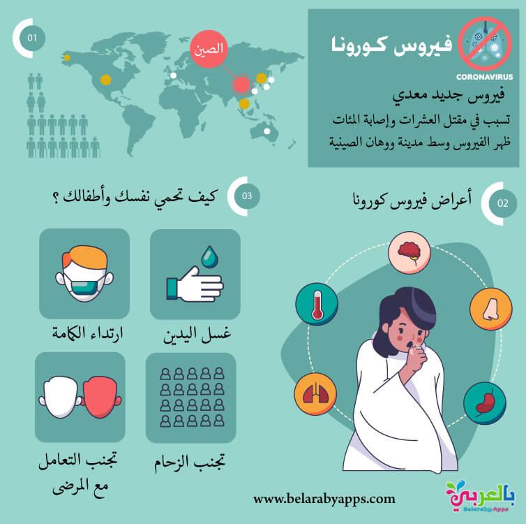 إنفوجرافيك .. الوقاية من الإصابة بـ فيروس كورونا