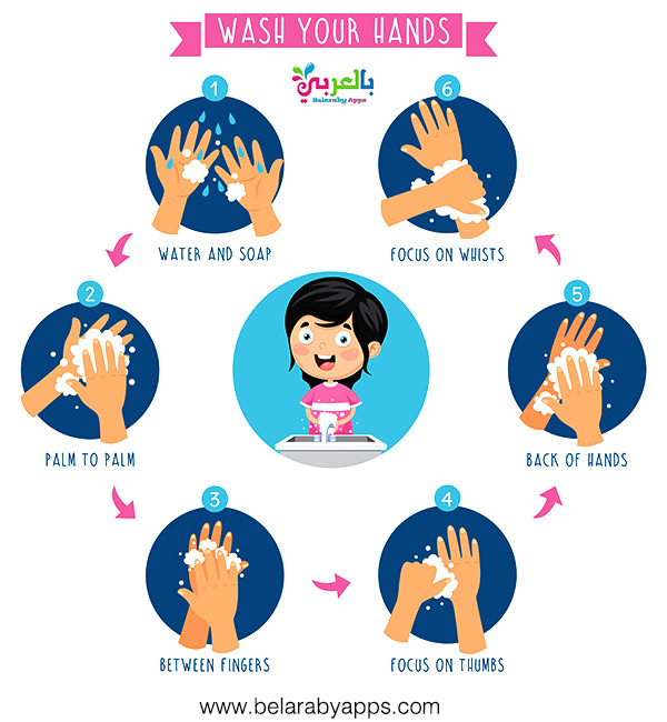 printable Hand Washing Posters For Kids