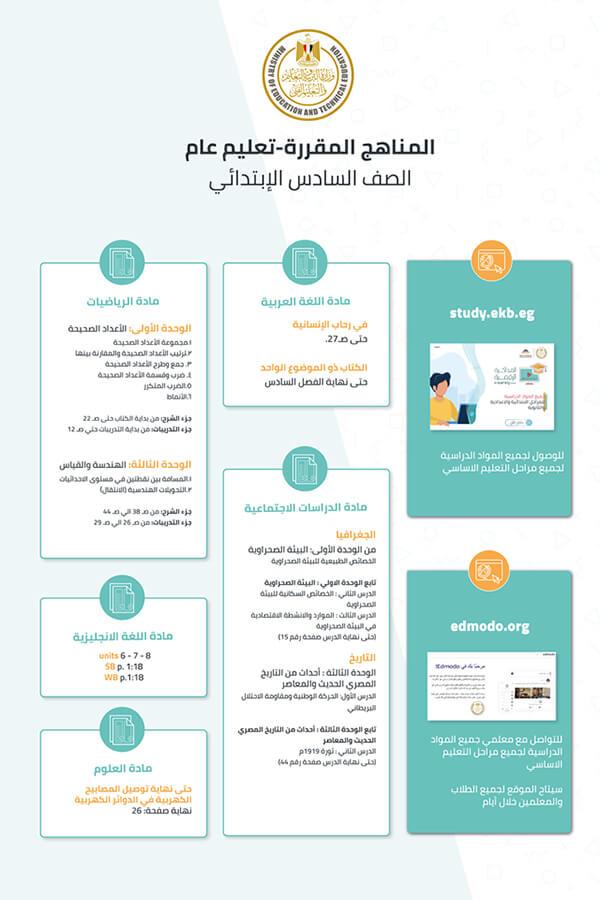 المناهج المقررة على الصف السادس الابتدائي حتى ١٥ مارس ٢٠٢٠