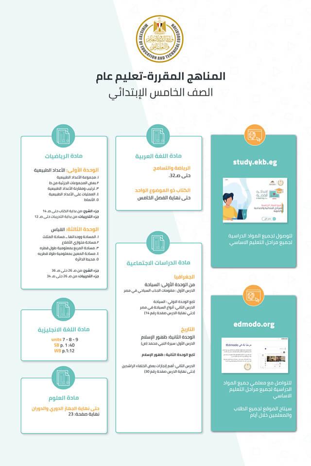 المناهج المقررة على الصف الخامس الابتدائي حتى ١٥ مارس ٢٠٢٠