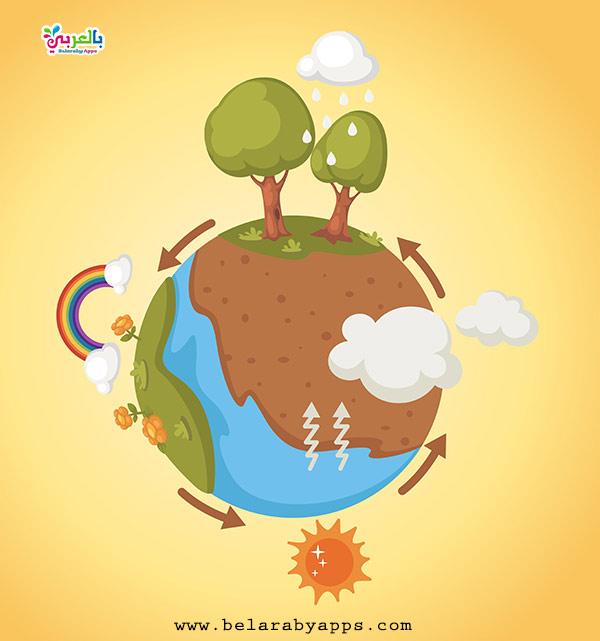 رسم دورة الماء في الطبيعة للأطفال