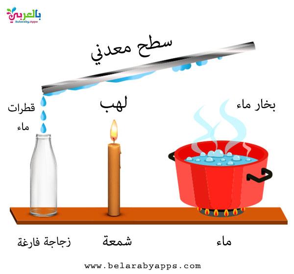 تجربة علمية دورة الماء فى الطبيعة للاطفال
