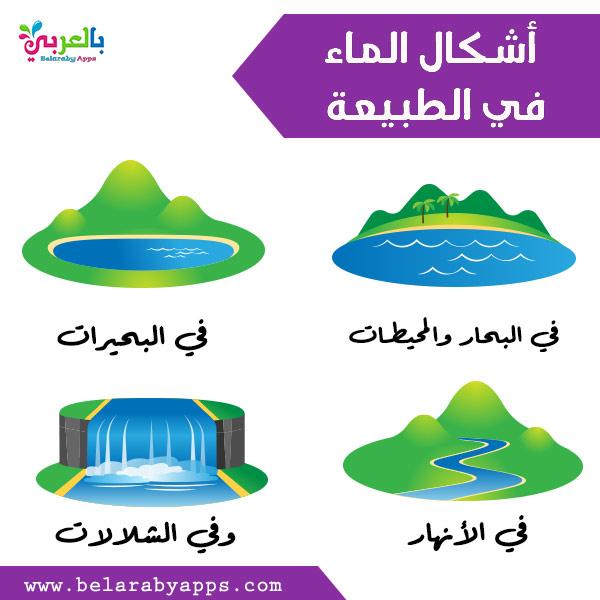 رسومات تعليمية للاطفال عن الماء