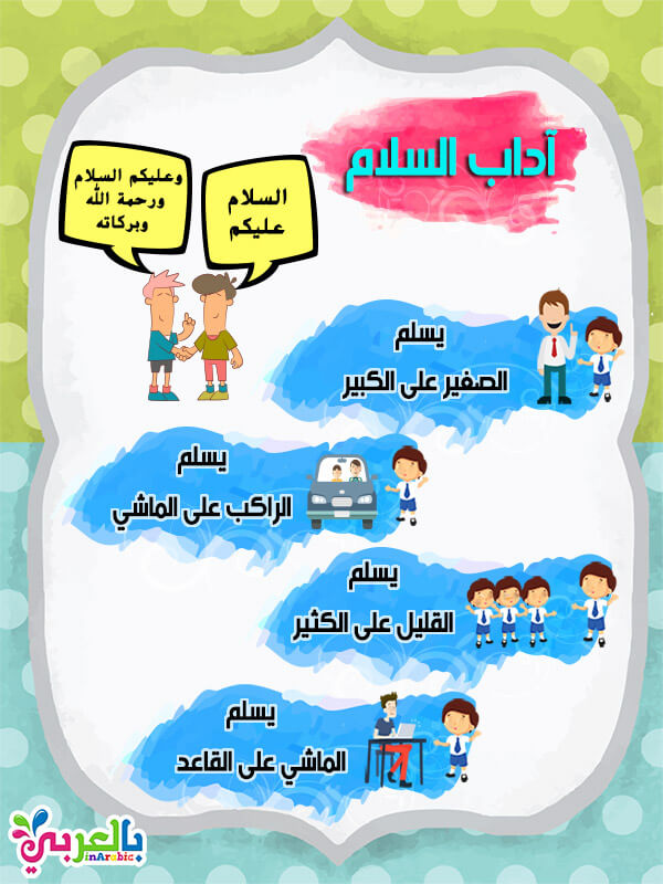 انفوجرافيك .. تعليم تحية الاسلام للأطفال