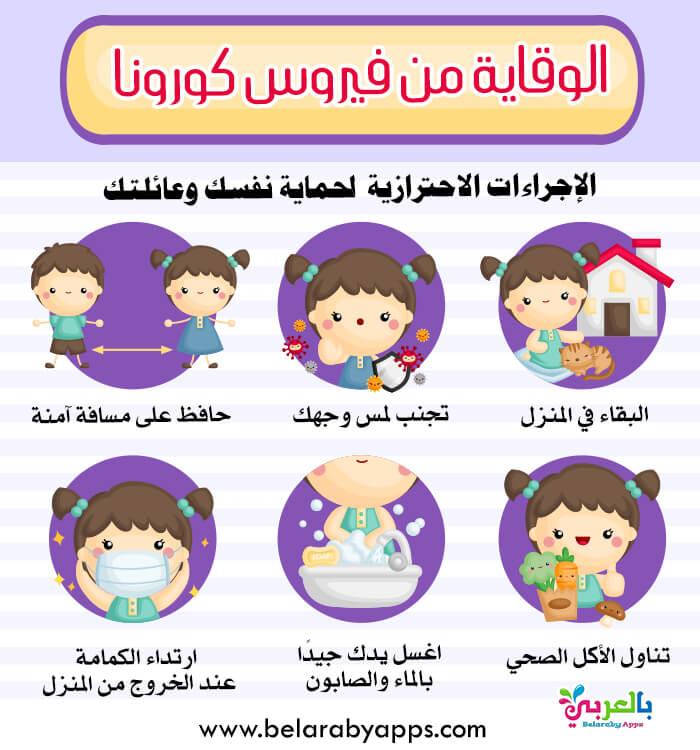 رسومات عن فيروس كورونا انفوجرافيك .. الوقاية من فيروس كورونا - الاكل الصحي للاطفال لمحاربة فيروس كورونا