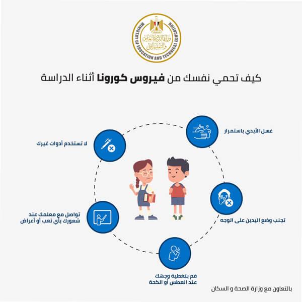 نصائح لحماية أولادنا من فيروس كورونا - الإرشادات الوقائية للعام الدراسي الجديد