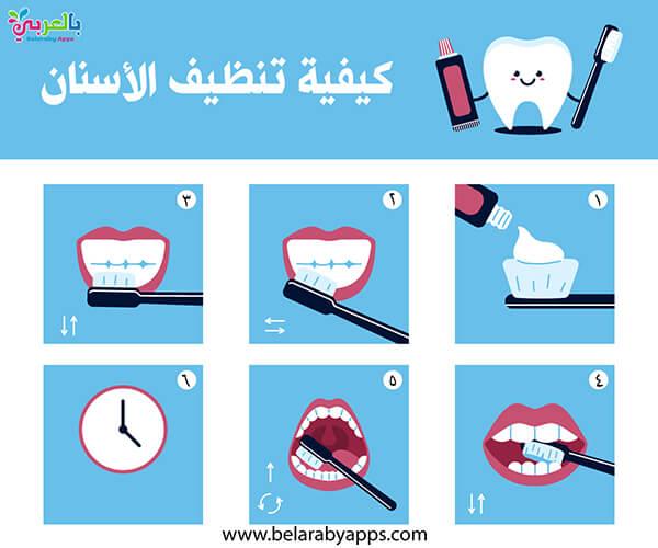 طريقة تنظيف الأسنان بالفرشاة بالصور