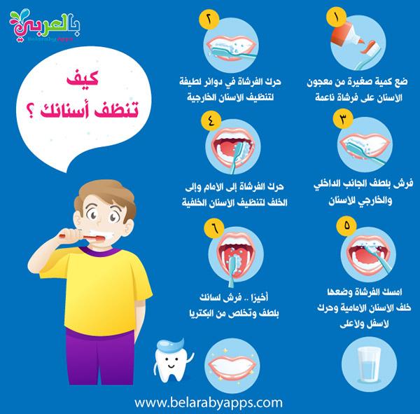 ما هي الطريقة المثلى لتنظيف الأسنان بالفرشاة