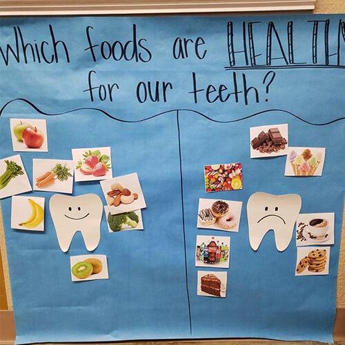 افكار وسائل تعليمية عن نظافة الاسنان للاطفال