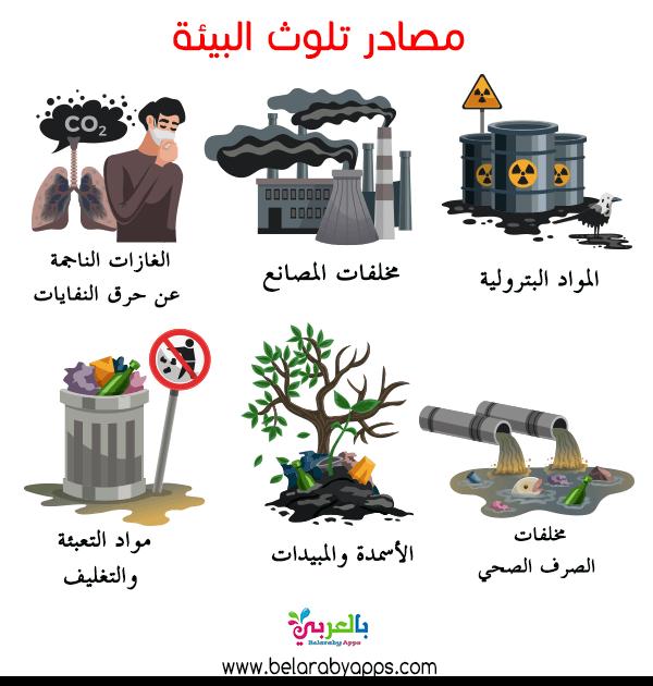 مصادر تلوث البيئة بالصور