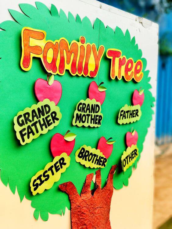 افكار مجسمات فنية لوحة شجرة العائلة