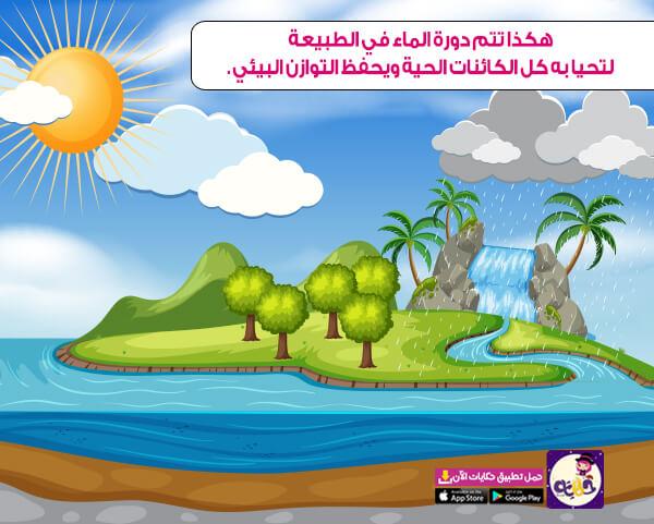 قصة عن دورة الماء في الطبيعة للاطفال