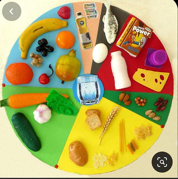 انشطة تحضير وحدة الغذاء رياض الاطفال