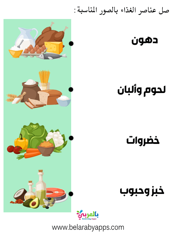 تمرينات انواع الطعام لرياض الاطفال