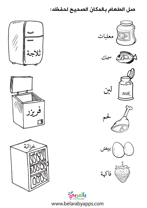 ورقة عمل نشاط حفظ الطعام .. وحدة الغذاء