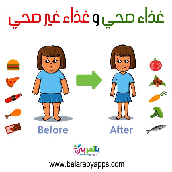 رسومات الغذاء الصحي والغذاء الغير صحي للاطفال