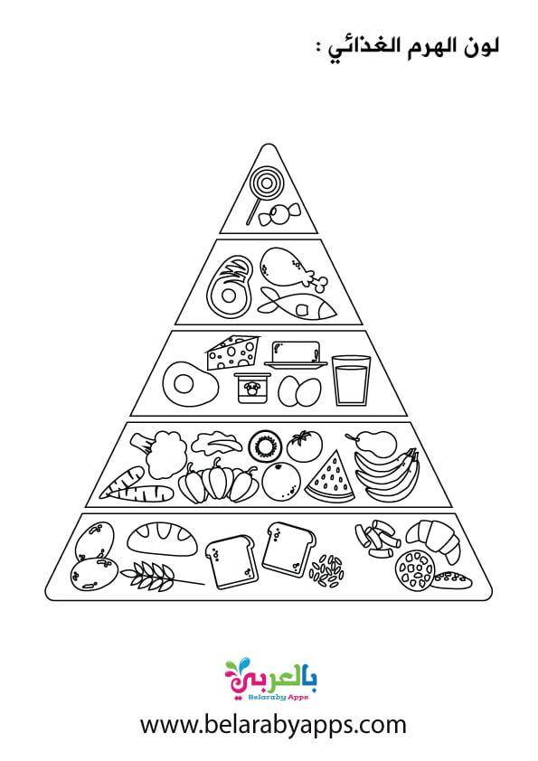 صور رسومات تلوين الهرم الغذائي للاطفال
