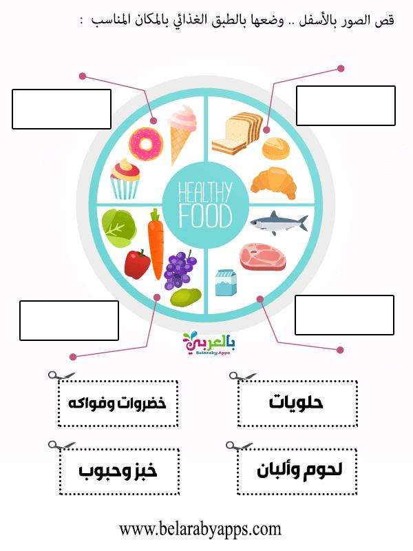 انشطة و تمارين ادراكية وحدة الغذاء - الطبق الغذائي