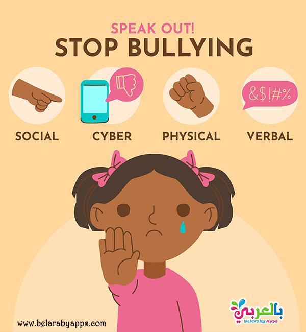 رسومات أنواع التنمر .. Pictures of types of bullying