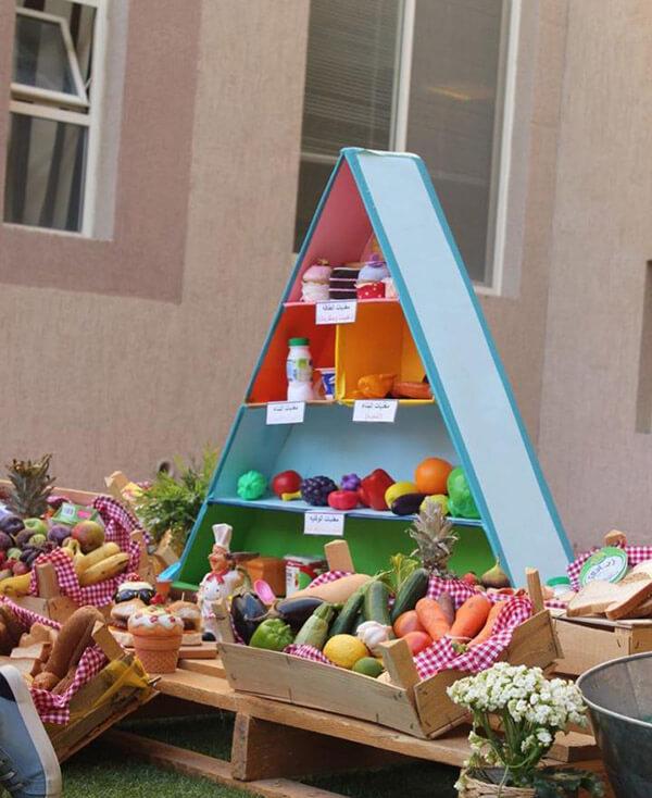 نشاط مجسم الهرم الغذائي .. وحدة الغذاء رياض اطفال