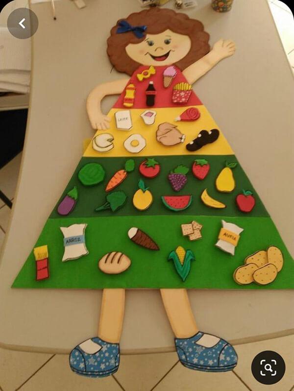 وسيلة تعليمة عن مكونات الهرم الغذائي الصحي للاطفال