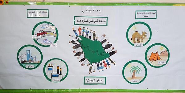 وسيلة تعليمية اعلان وحدة وطني .. تعريف الوطن للاطفال
