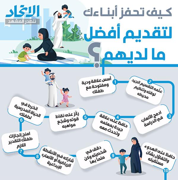 انفوجراف يوم الطفل الإماراتي .. كيف تحفز أبناءك لتقديم أفضل ما لديهم؟
