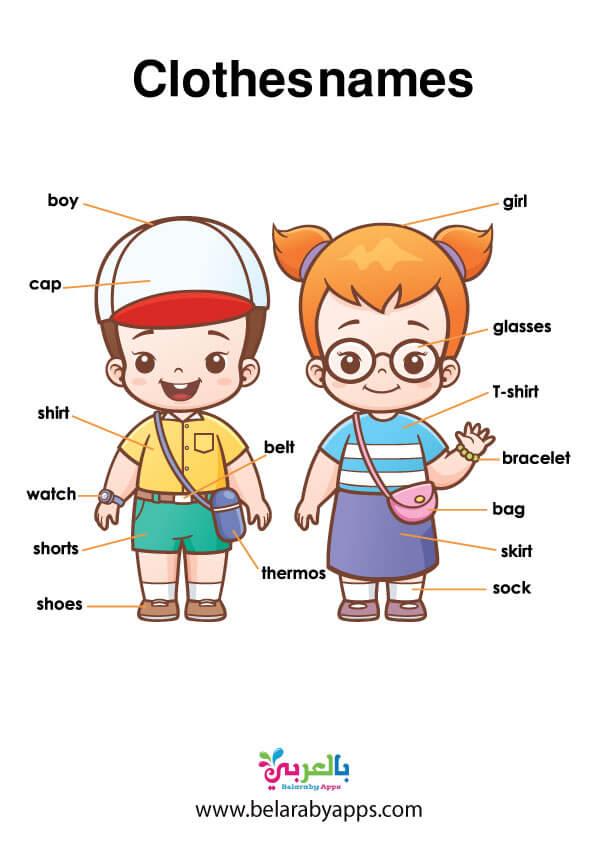 وسيلة تعليمية عن الملابس باللغة الانجليزية .. وحدة الملبس