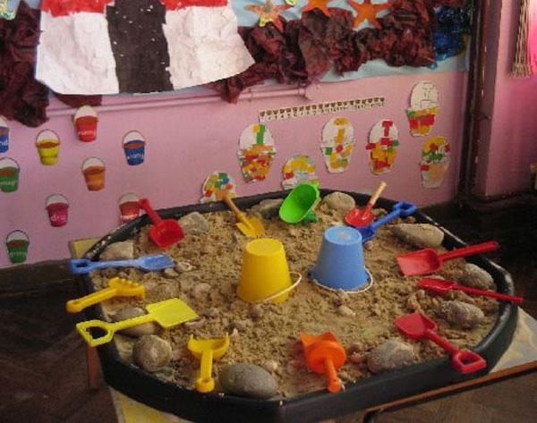 الركن الايهامي لوحدة الرمل مرحلة رياض الاطفال